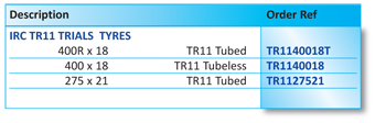 TR11 Part Numbers